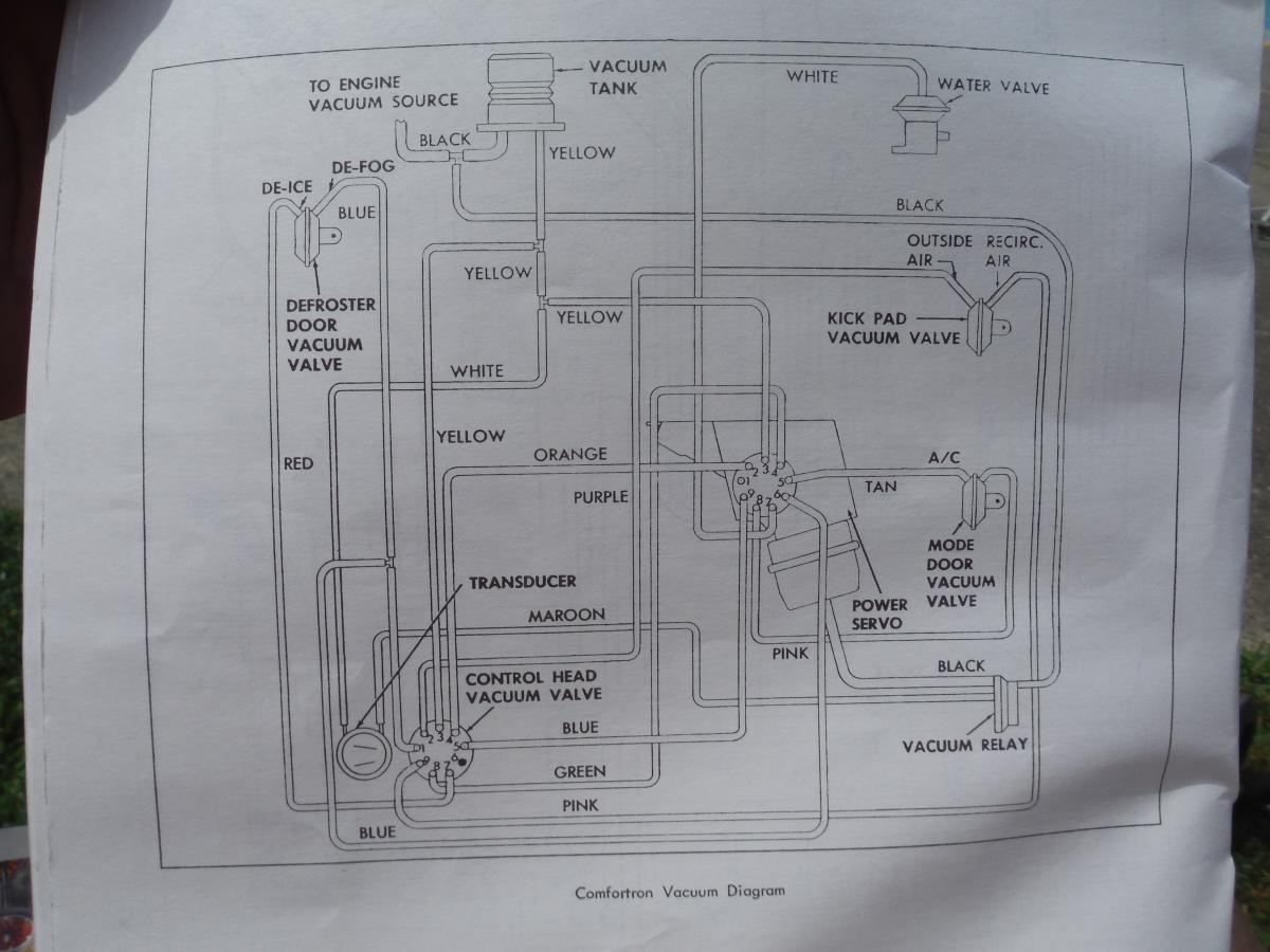 1970 Monte Wiring Diagrams - Electrical