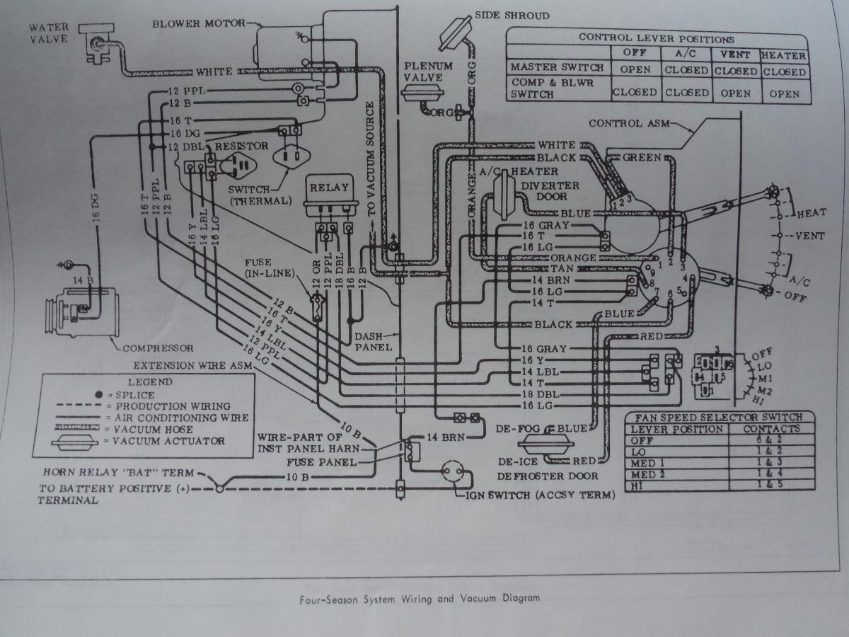70 Monte Carlo Wiring Diagrams Blog About 1972 Chevy 1970 Electrical First Generation Complete Diagram For 84 Ss